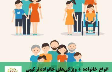 انواع خانواده به چند دسته تقسیم میشود؟_ دسته بندی انواع خانواده_ انواع خانواده به چه صورت است؟